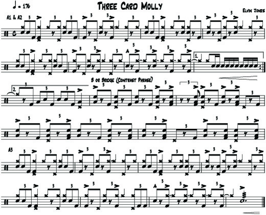 051910-3-card-Molly-Drums