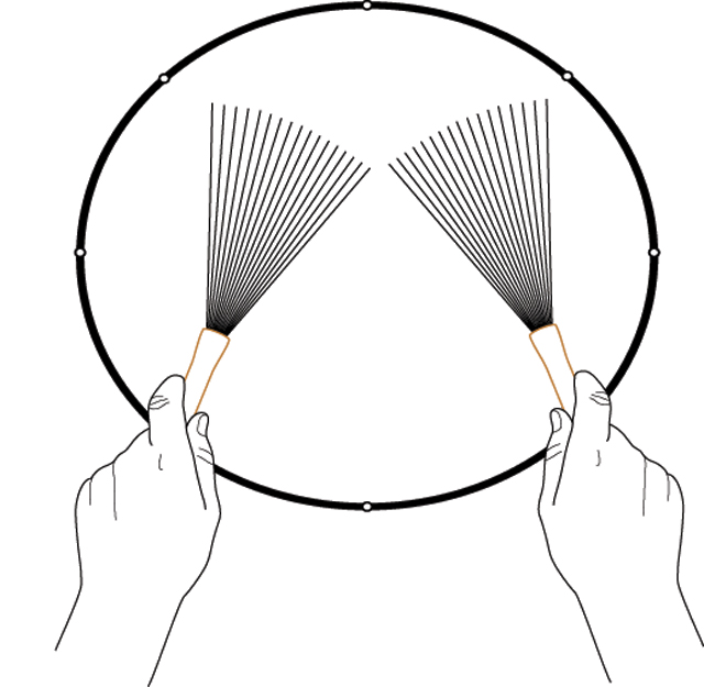 Fig. 2Matched Grip